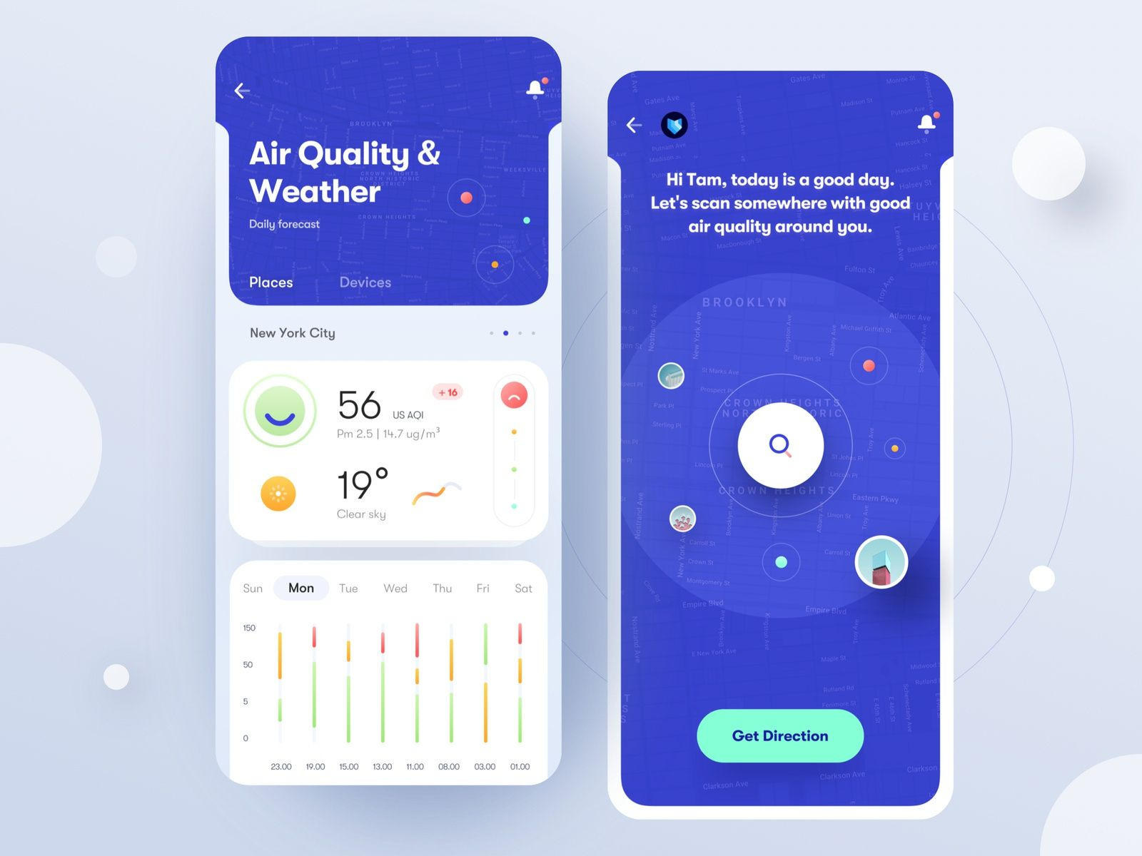 Air Quality & Weather Mobile App Concept в 2020 г