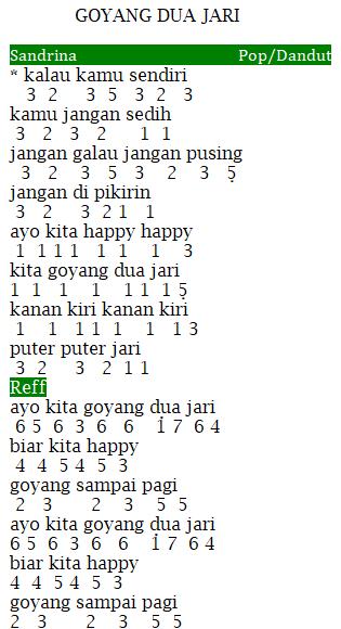 Image Result For Not Pianika Lirik Lagu Not Musik Lagu