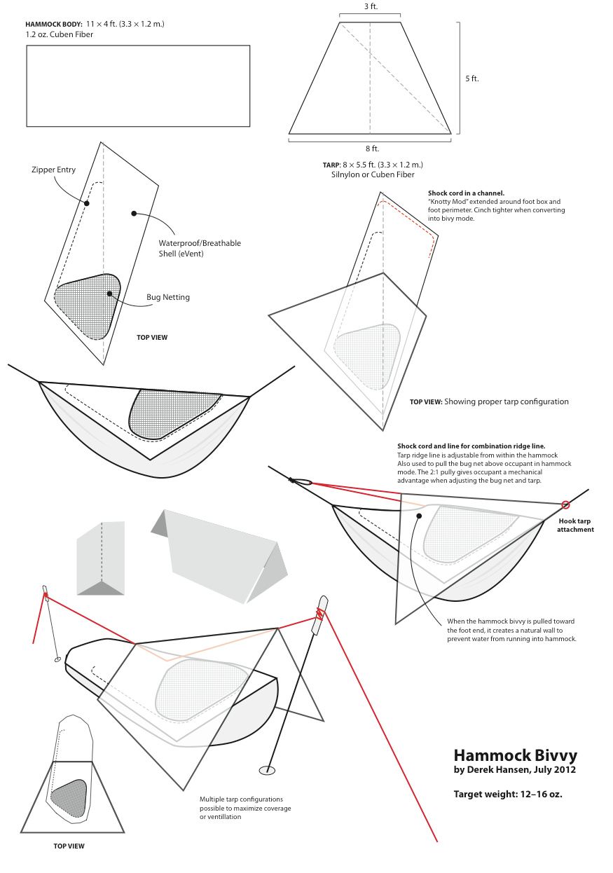 hammock bivy prototype design   the ultimate hang minimalist lightweight hammock   bivy hybrid   mobile living      rh   pinterest