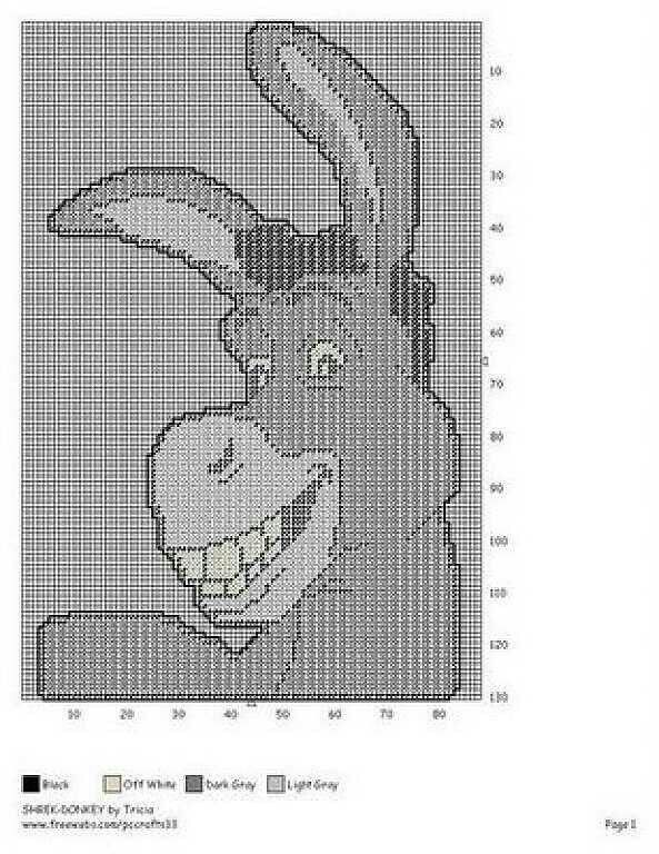 Donkey from Shrek | shrek | Pinterest