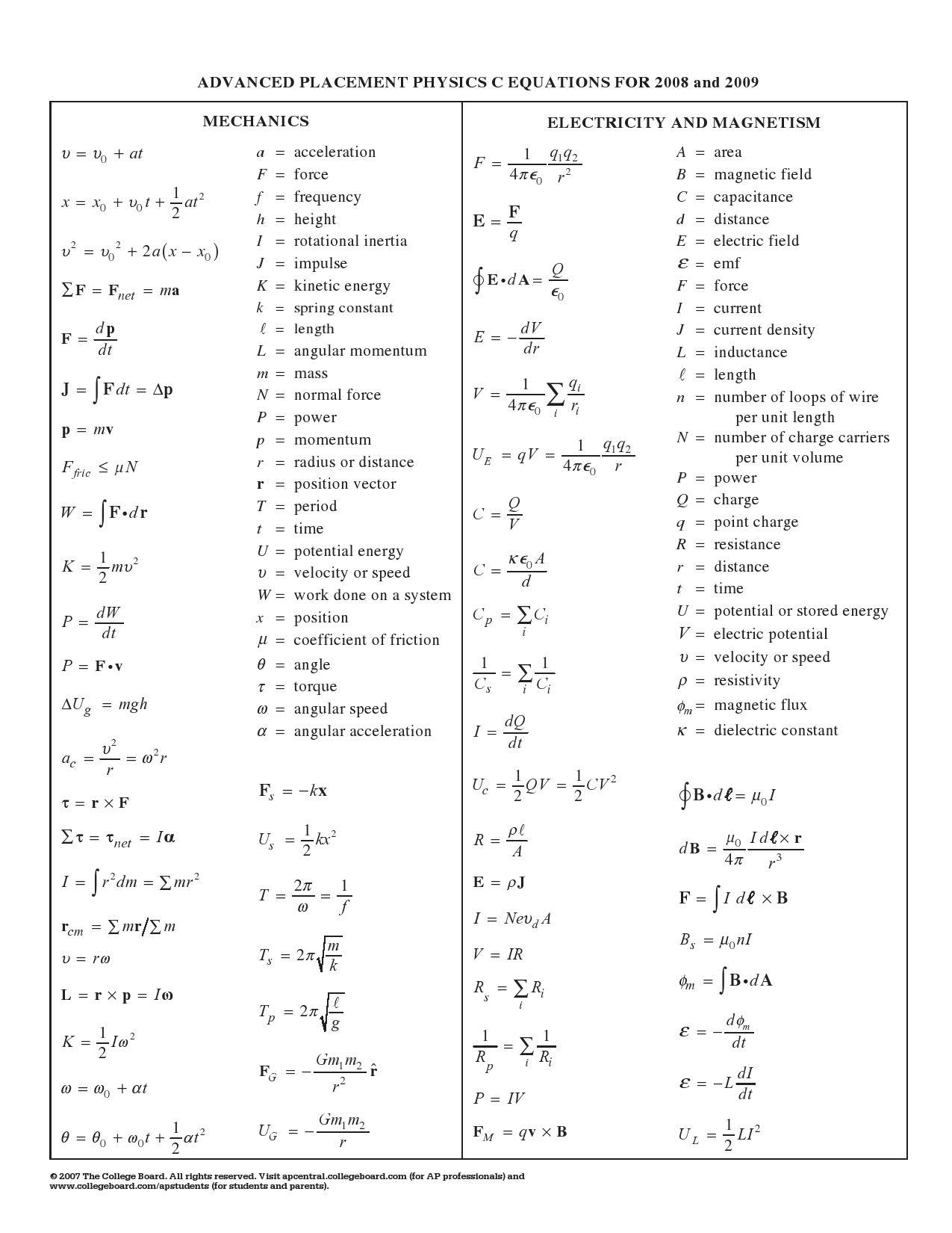Physics Equations 3