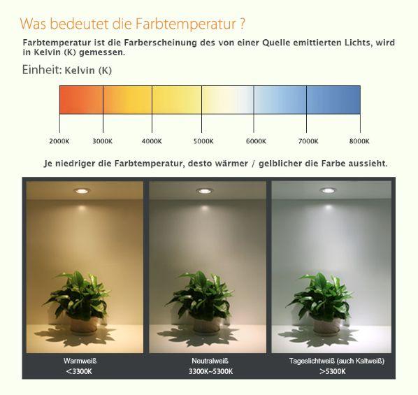 was bedeutet die farbtemperatur erkenntnisse ber lampen leuchten beleuchtung pinterest. Black Bedroom Furniture Sets. Home Design Ideas