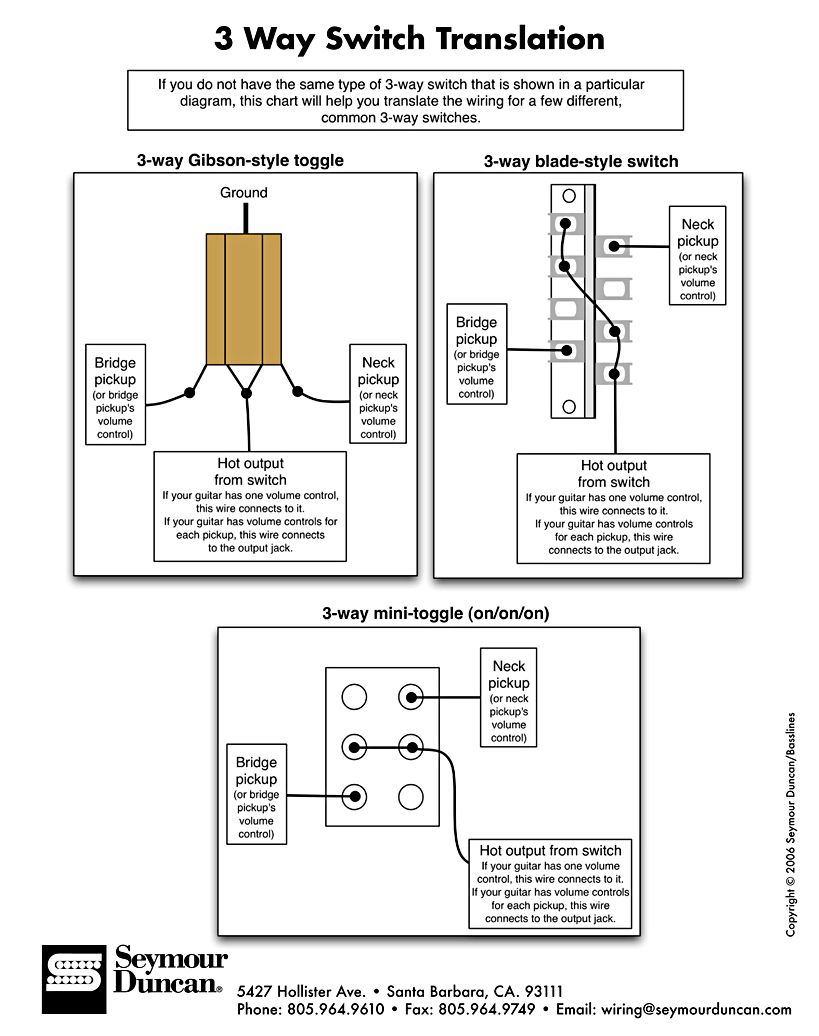 Wiring Diagram Guitar Pinterest - 3 way switch electronics
