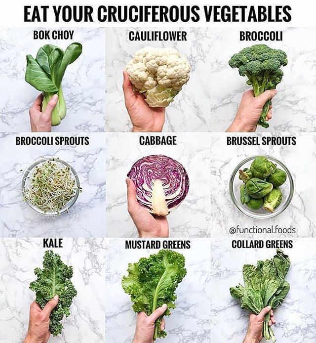 Which Of These Vegetables Do You Eat On A Regular Basis Sulforaphane The Active Phytochemical In Cruciferous Vegetables Cruciferous Vegetables Eat