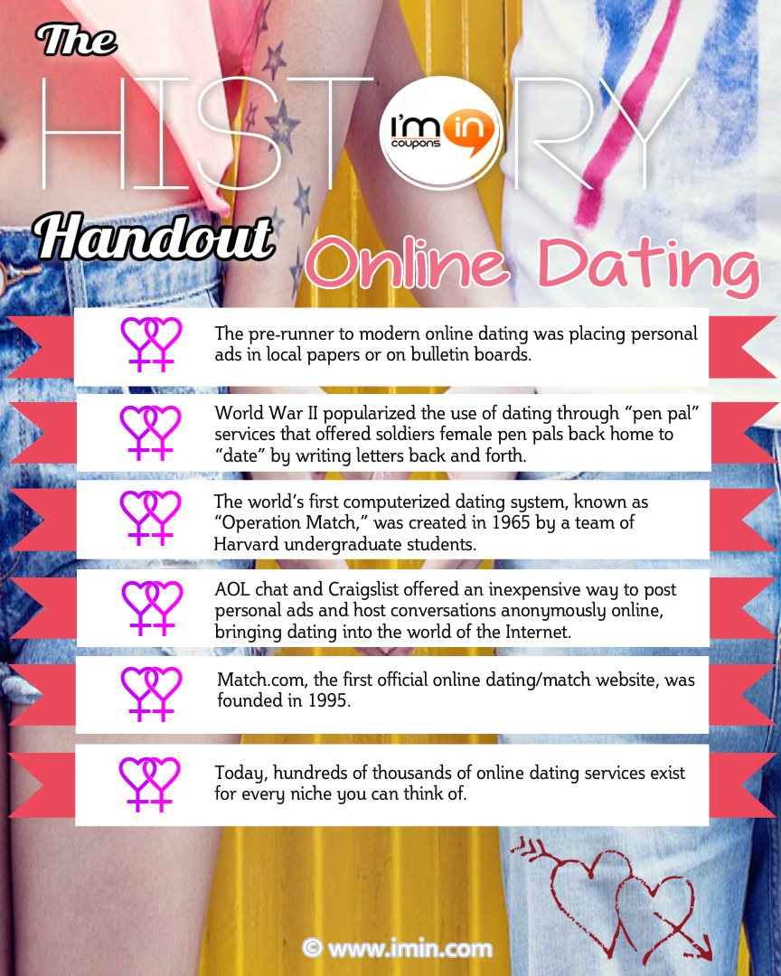 The history of online dating services