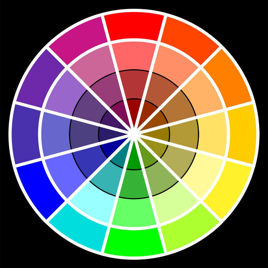 New Color Wheel Chart With Statistics | colour mixing | Pinterest ...