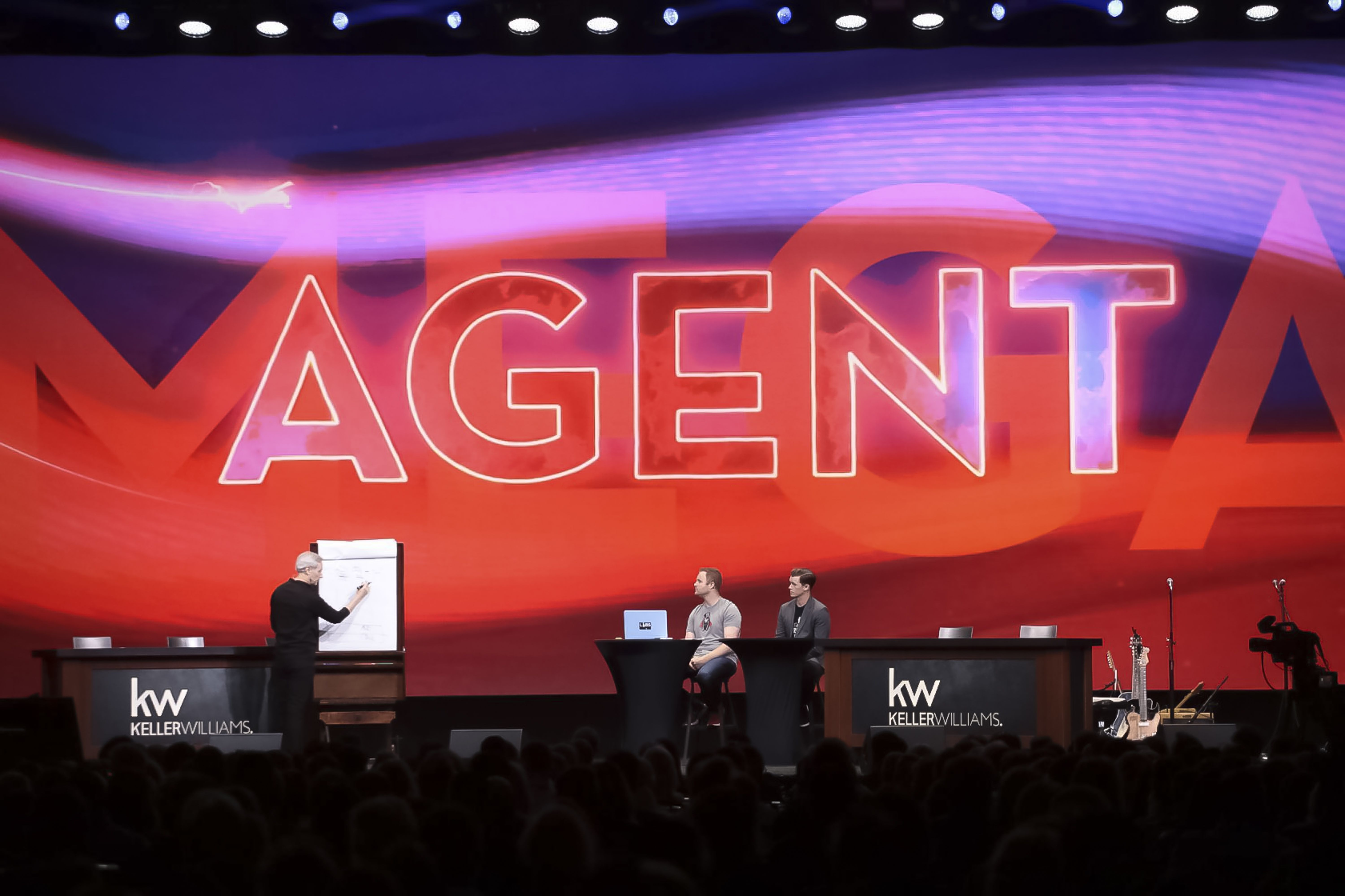 Keller williams realty conference shoot with images