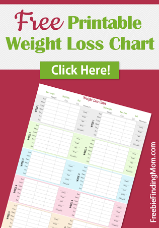 Free Printable Weight Loss Chart | Weight loss chart, Free ...