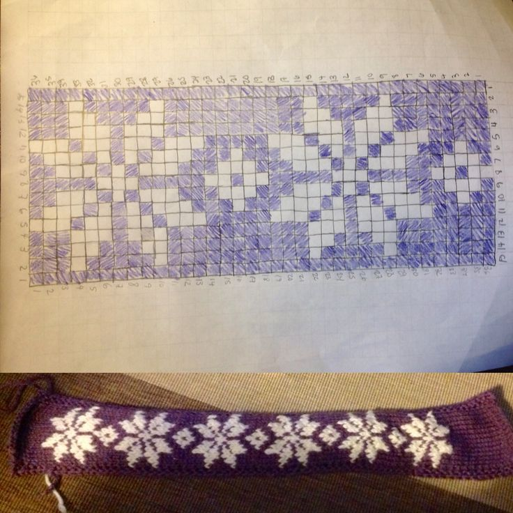 Fair Isle knit snowflake pattern. I used it to create a head band ...