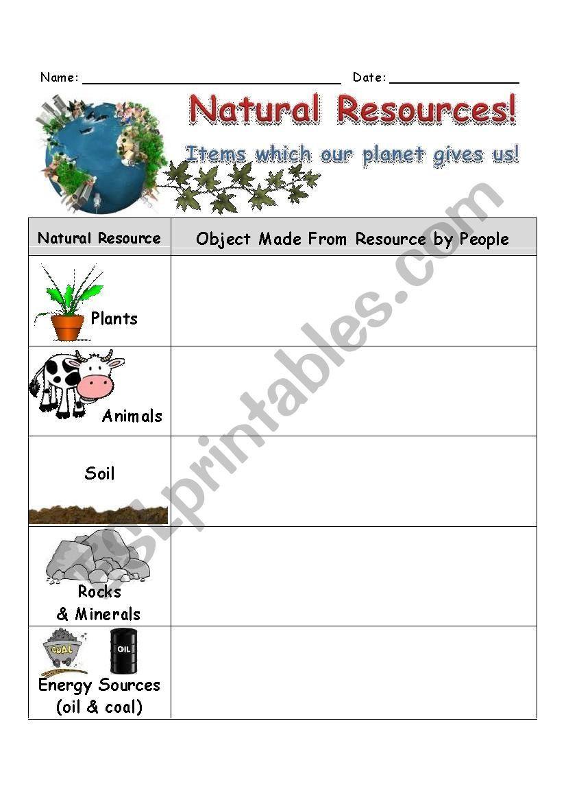 Natural Resources Worksheets 3rd Grade   Worksheets for kids [ 1169 x 826 Pixel ]