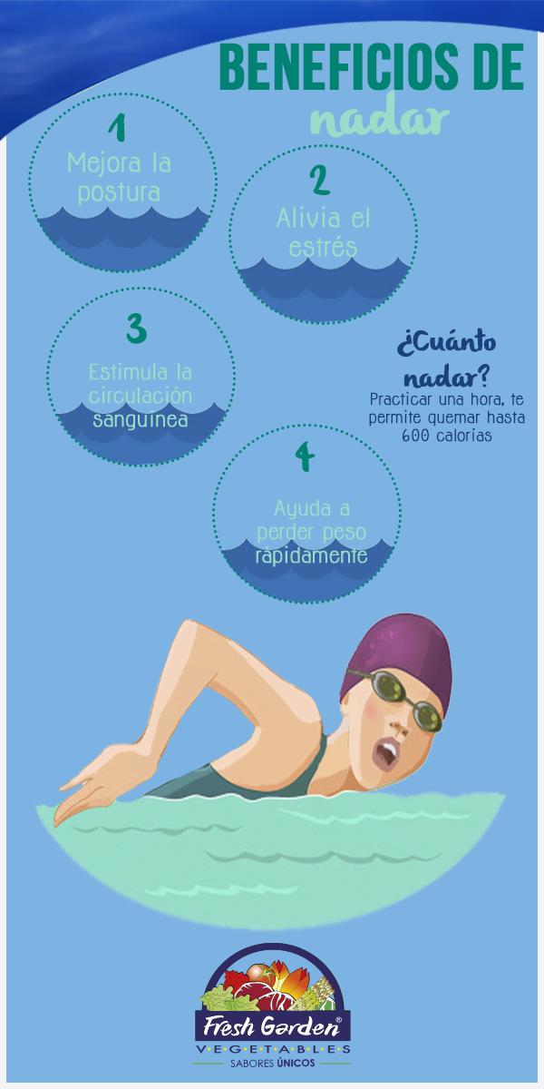 La natacion te ayuda a adelgazar