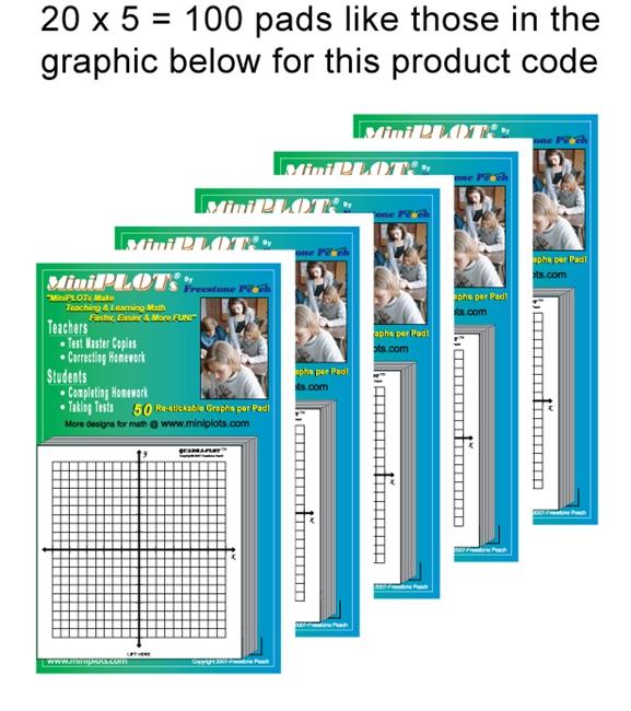 4 Quadrant Coordinate Plane Post It Note Graph Paper Student Motivation Teacher Supplies Classroom