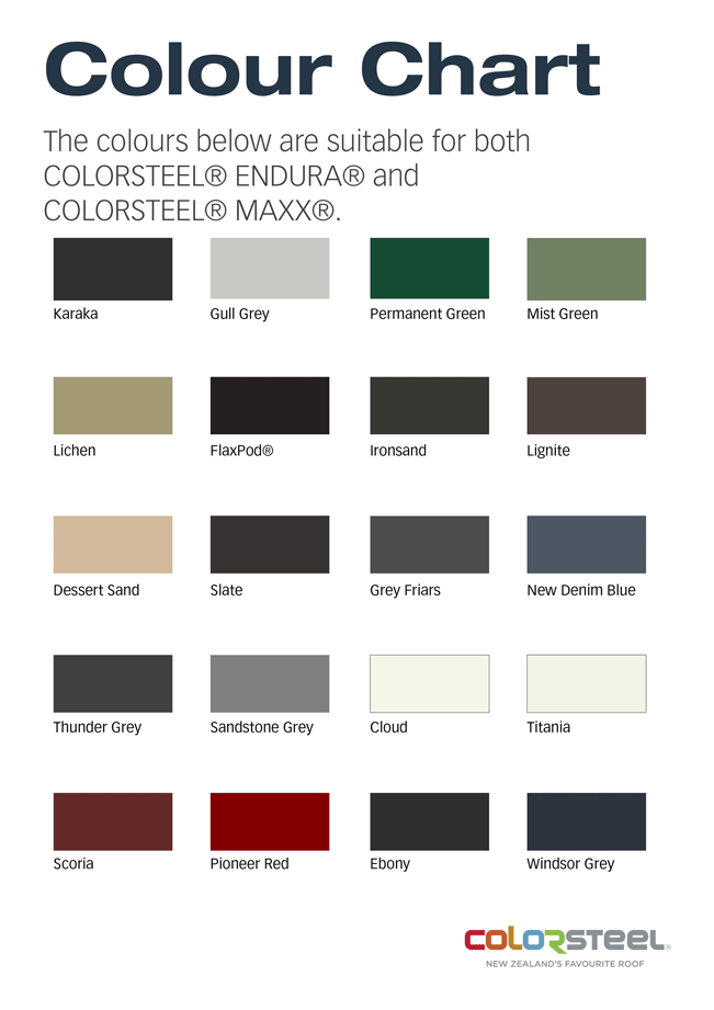 Best Coloursteel Roof Colours With Images Roof Paint Roof 400 x 300