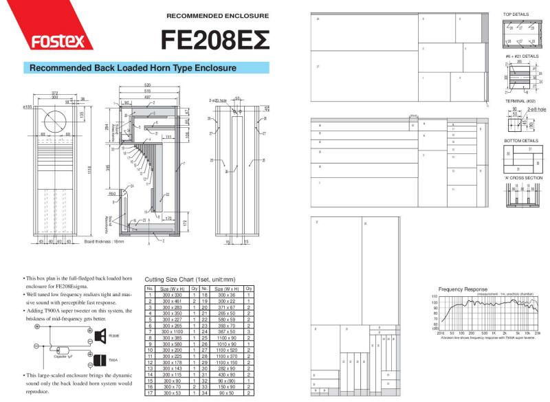 fostex fe208e back loaded horn type speaker box enclosure