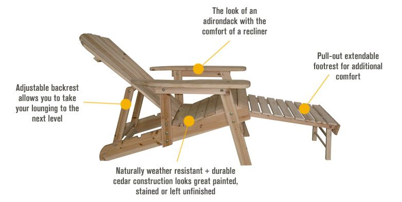 Features for Adjustable CedarFir Adirondack Chair, Model