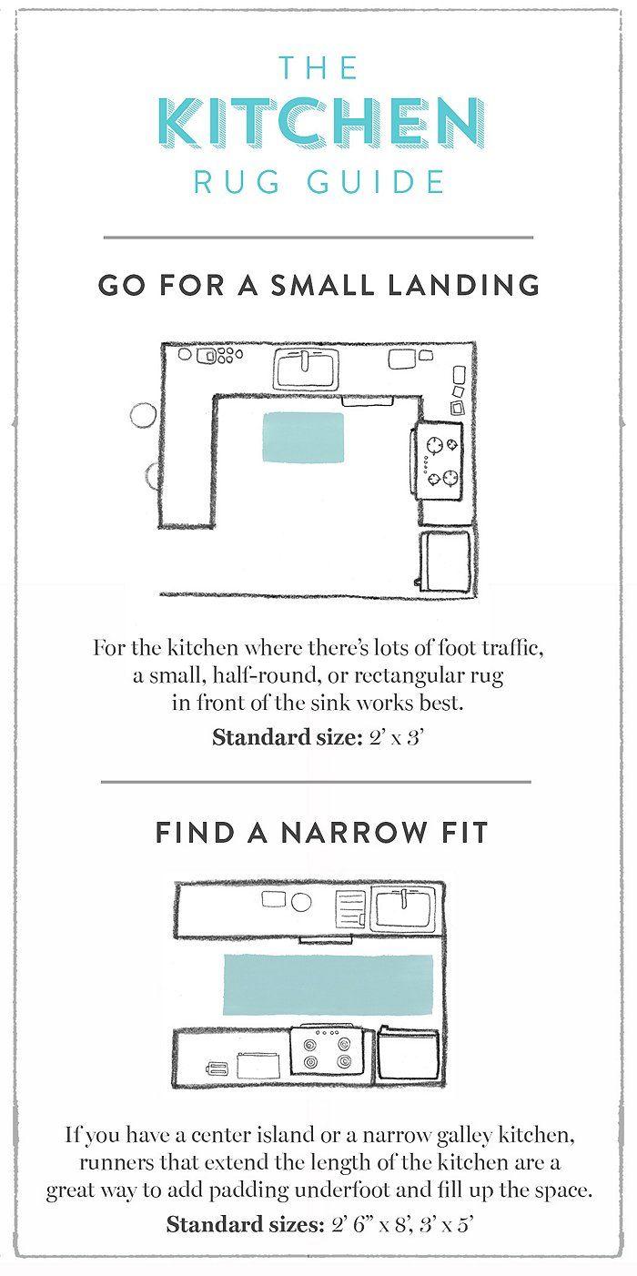 Guía de la manta: Una habitación por habitación Guía de Tallas Rug - Una Reyes Carril