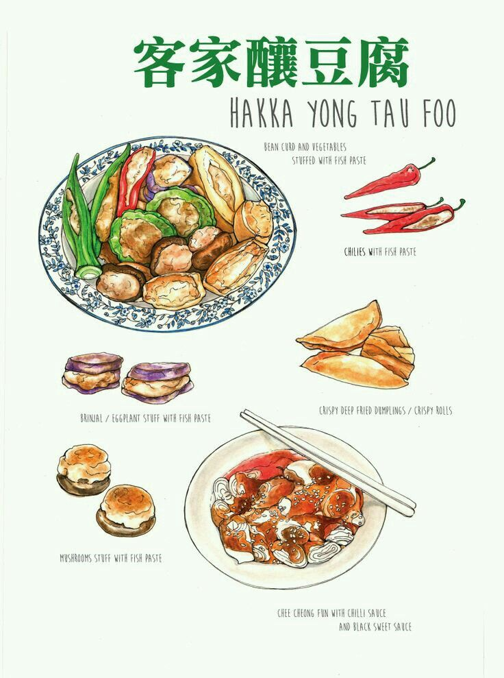 Pin by wenny yong on malaysian food illustration pinterest behance hand drawn hakka yong tau foo by ong siew guet hakka chinese food basically tofu or vegetables stuffed with fish paste forumfinder Choice Image