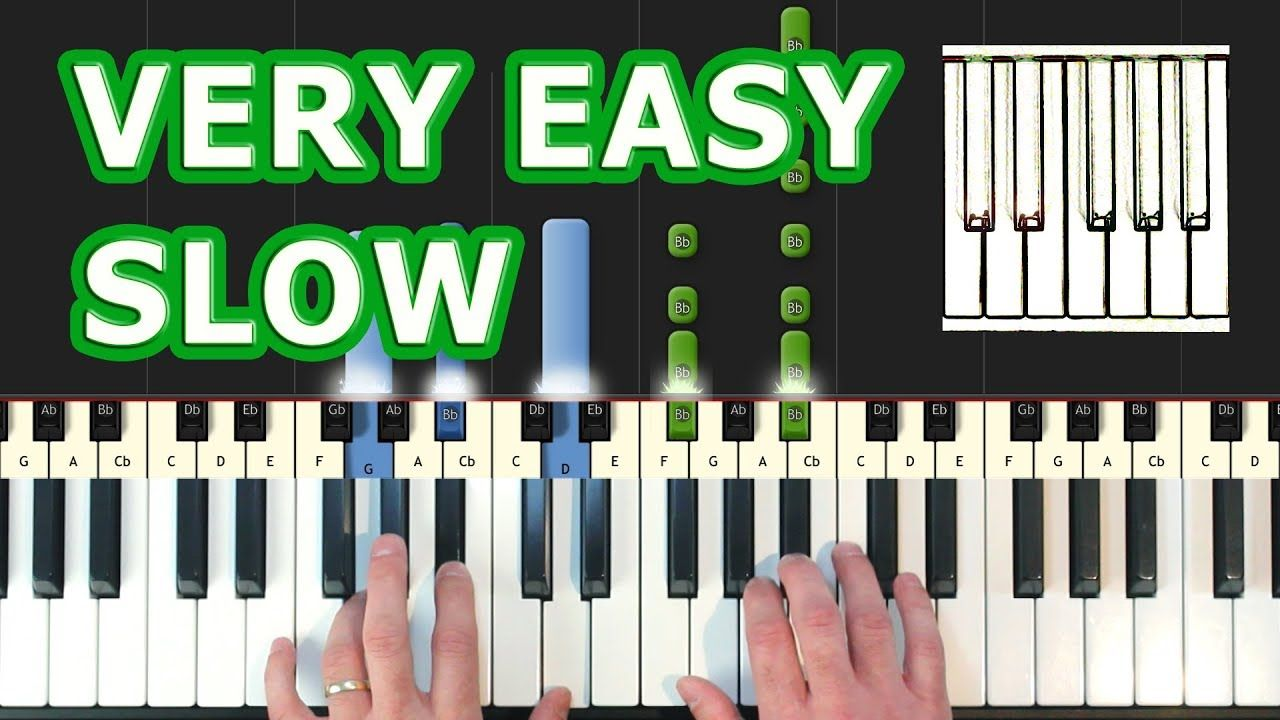 Alan Walker Faded Very Easy Piano Tutorial Slow How To Play