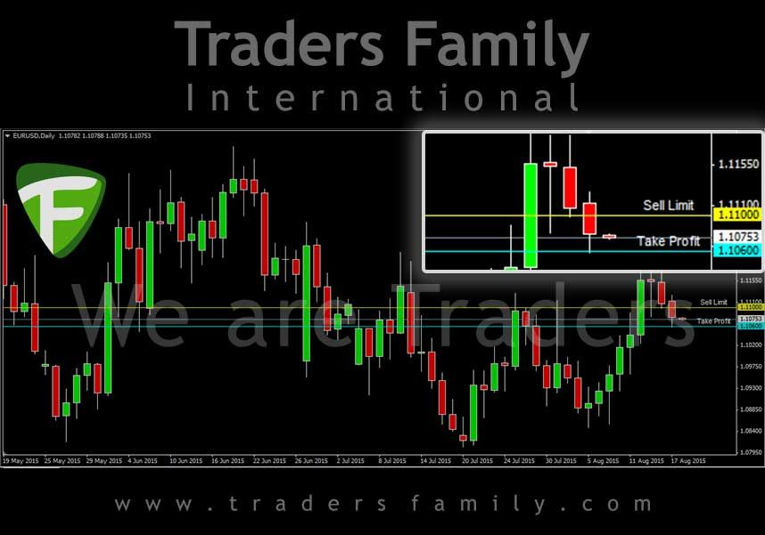 Daily Signal Forex Trading Traders Family Eurusd Sell Limit 1 11000 -