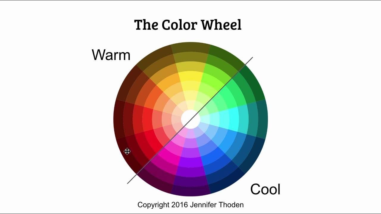 Color Theory Warm Red Vs Cool