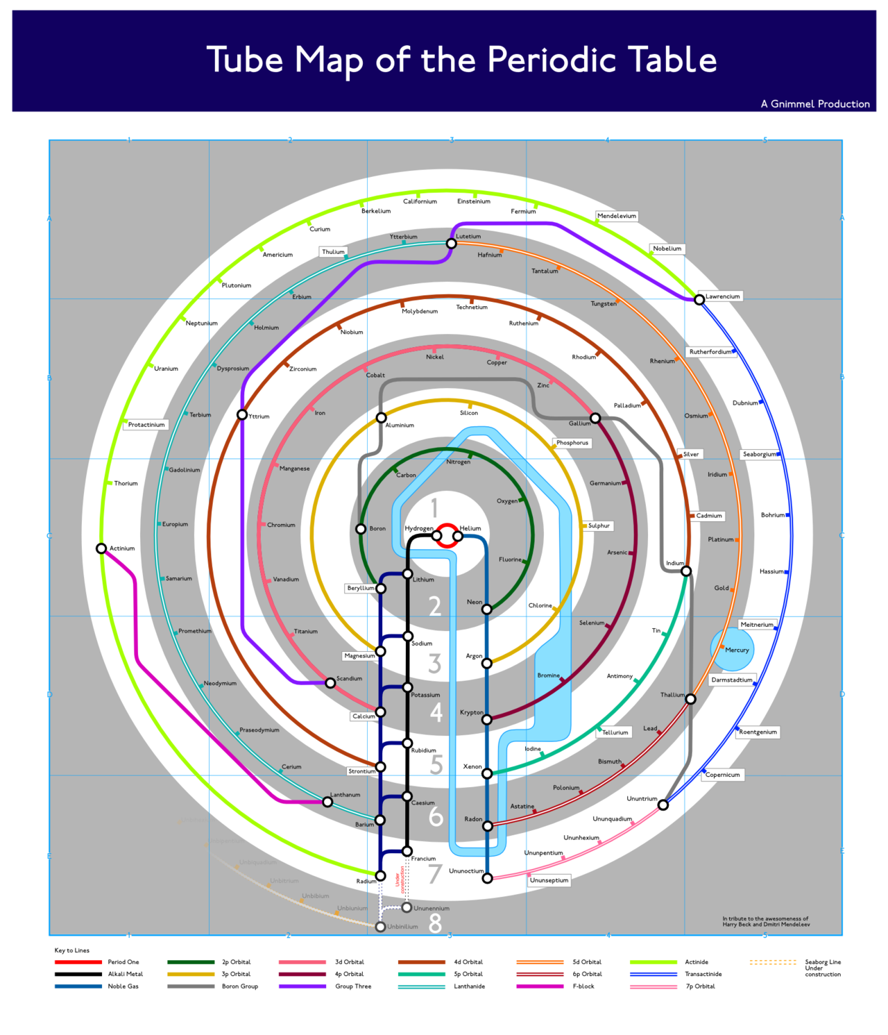 A tube map of the periodic table river delineates solidsgases a tube map of the periodic table river delineates solidsgasesliquids at gamestrikefo Choice Image