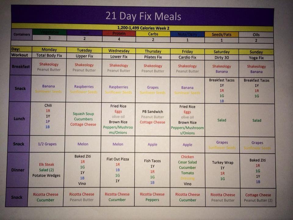 Pin by Linda Parrotte on Menus fit Pinterest Menu - 21 day fix spreadsheet
