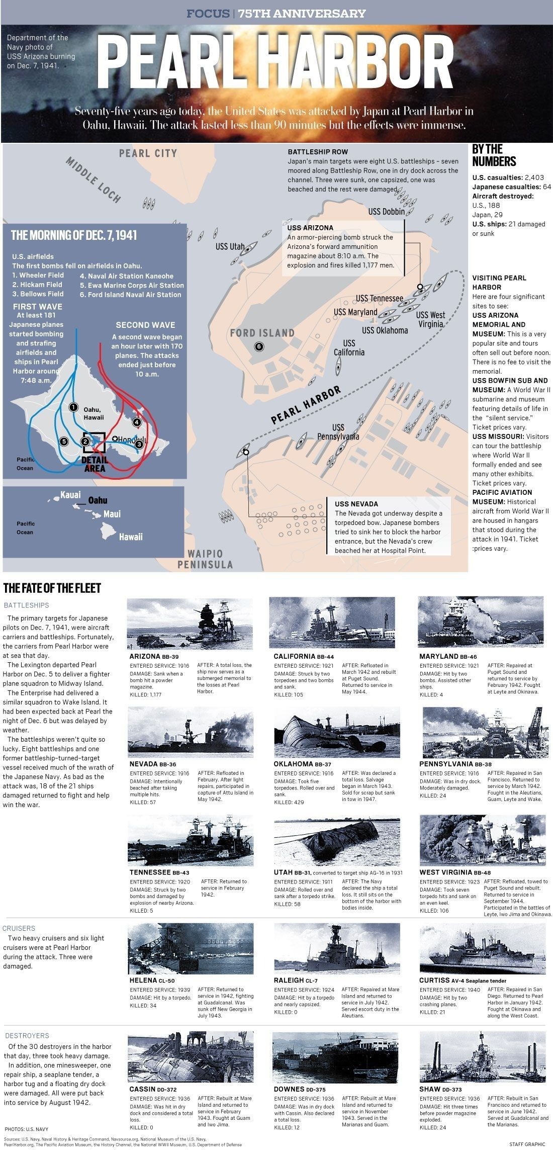 Pin By Radialv On Battle And War Diagrams