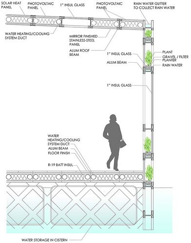 Wall Section Water Skin Water Architecture Green Architecture Architecture Details