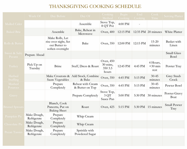Planner For Big Dinner Parties With Oven Schedule She S Using It For Thanksgiving B