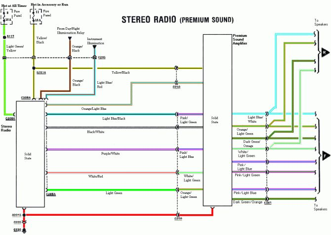 car radio wiring harness diagram and car tail lights wiring