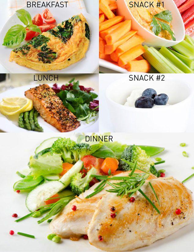 10 Diet Paling Top Tahun 2016 (Google kata)
