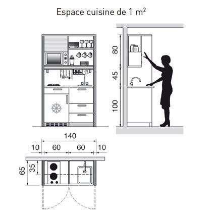 Plan de cuisine l 39 am nager de 1m2 32m2 kitchens for Amenagement petite cuisine 6m2