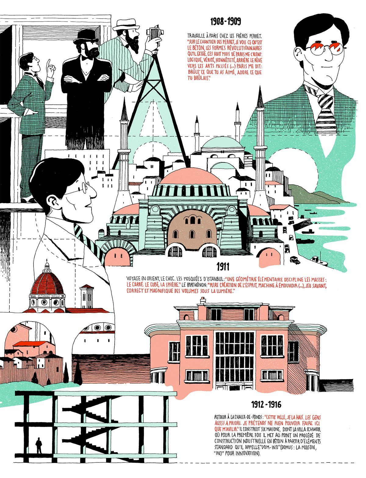 Le corbusier furniture celebrate le corbusier top 5 most famous works - 4 Double Pages Spread Of A Drawn Biography Of Genius Architect Le Corbusier For A Special T L Rama About His Life And Work France Is Celebrating The
