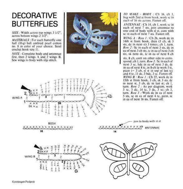 Delicadezas en crochet Gabriela: Patrones de mariposas infinidad de ...