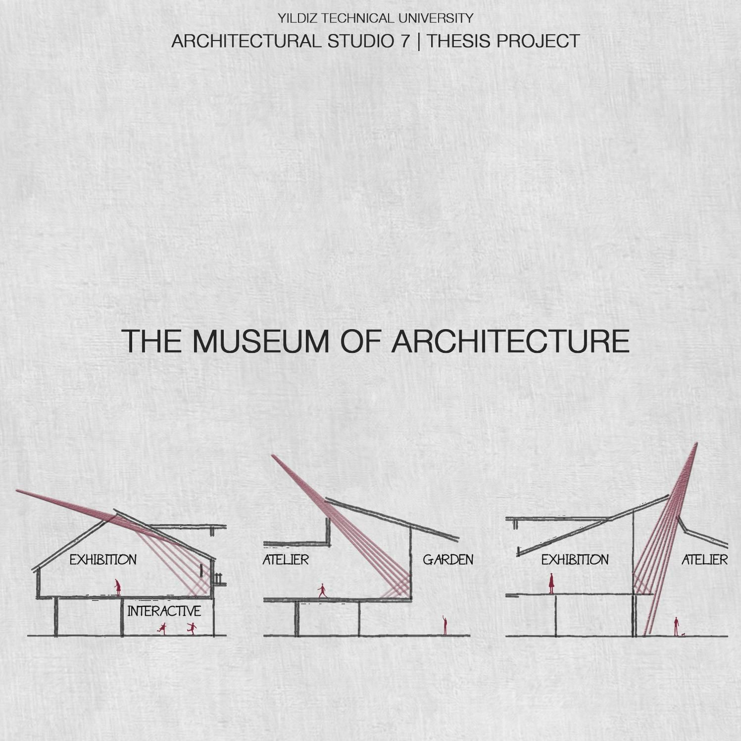The Museum Of Architecture Thesis Project Thesis Architecture Museum Architecture