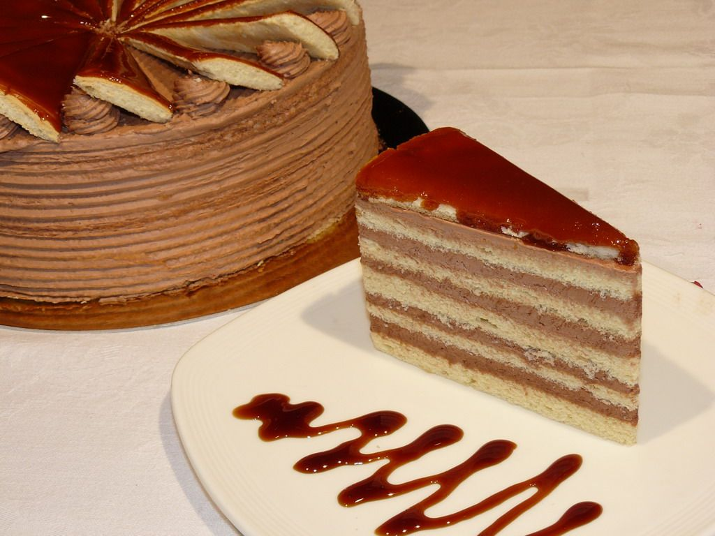 Resizing cake recipes