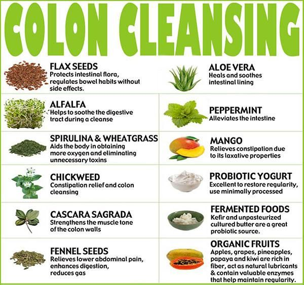 colon cleanse foods to avoid