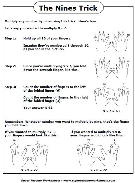 learn the trick for multiplying by 9s quickly math super teacher worksheets pinterest. Black Bedroom Furniture Sets. Home Design Ideas