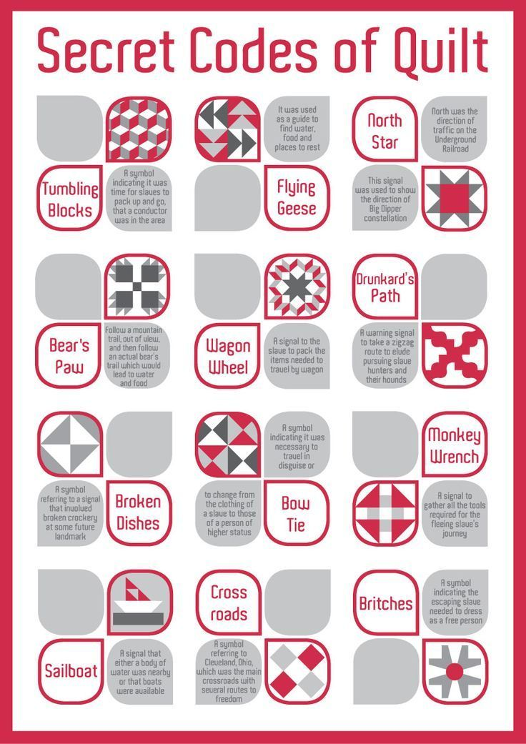Image result for railroad tracks blankets and quilts | Nieces and ... : barn quilt patterns meanings - Adamdwight.com
