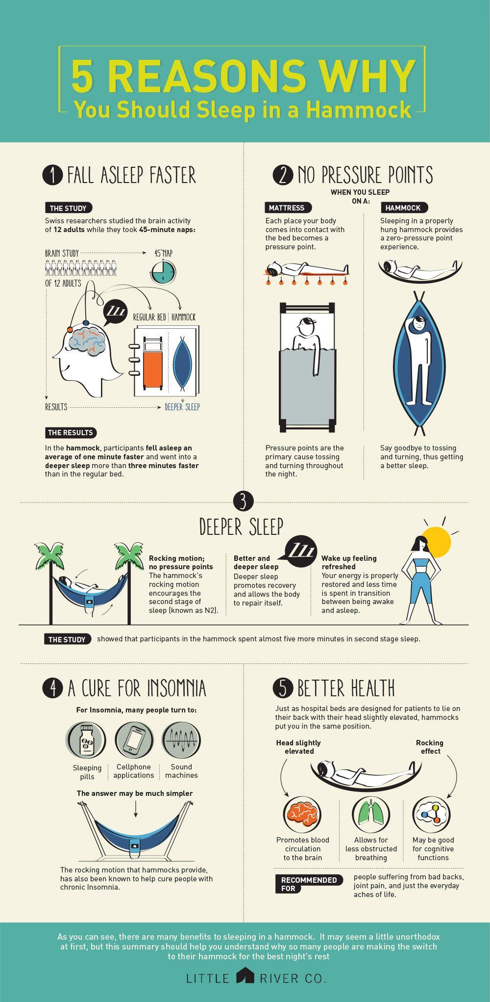 5 Reasons Why You Should Sleep In A Hammock Backpacking Hammock Hammock Camping Camping Hammock Ideas