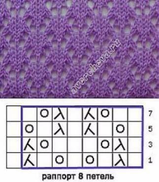 Photo of Knitting socks lace ravelry 48+ ideas #laceknitting Knitting socks lace ravelry …