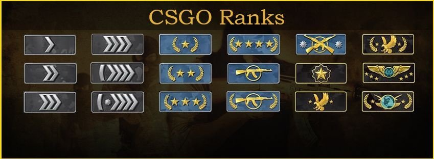 How To Rank Up In Cs Go Csgo Ranks Esports Gaming Enewsgg Ranking Fps Games High End Headphones