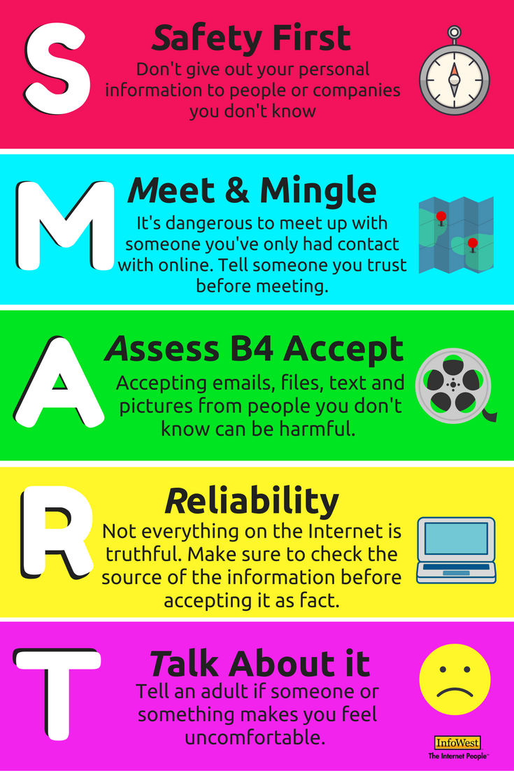 S.M.A.R.T. Tips to follow to keep you safe online (With