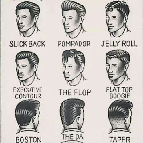 Prime 21 Grooming Charts Every Guy Needs To See Rockabilly Hair Natural Hairstyles Runnerswayorg