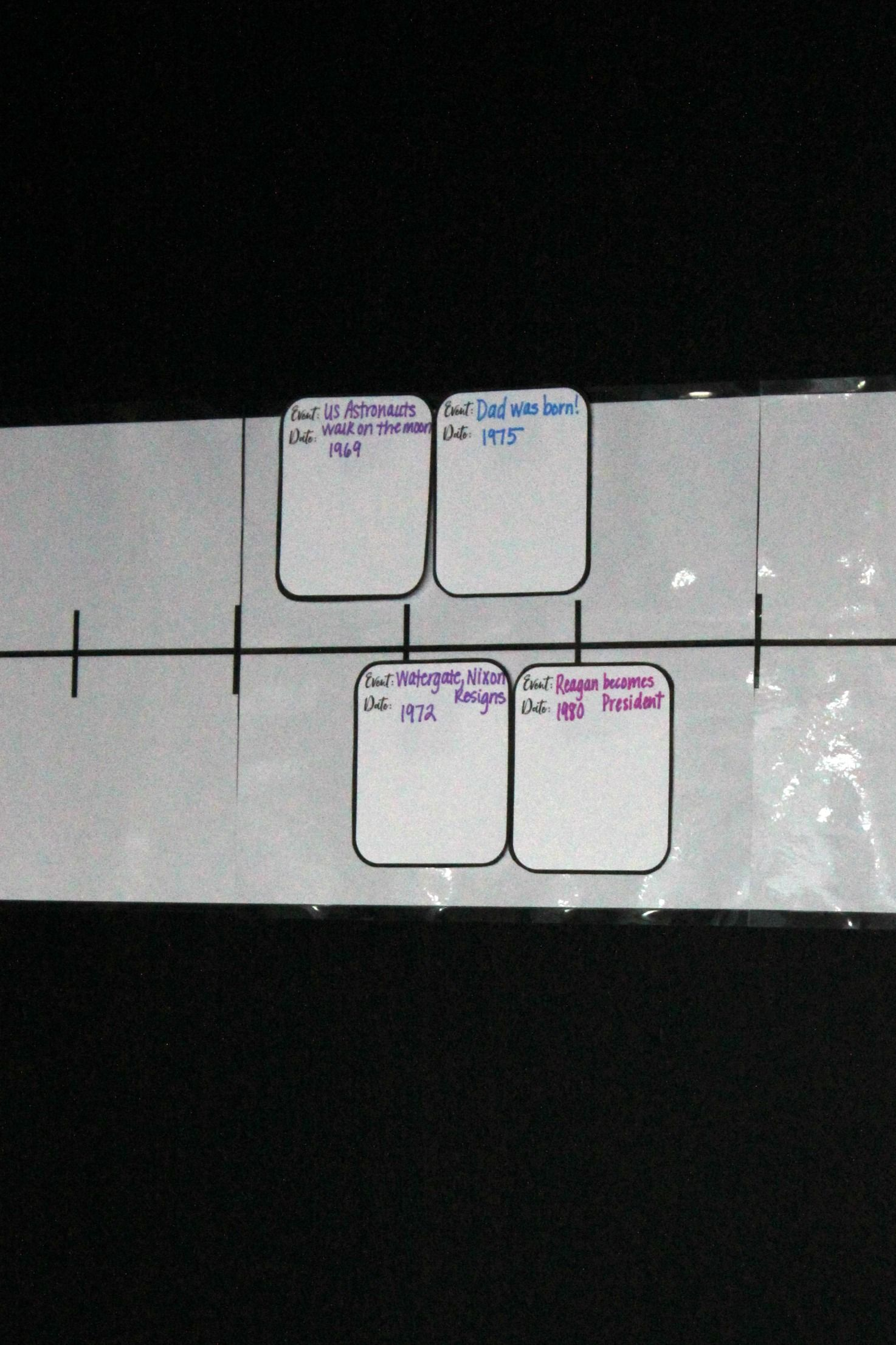 Creating a History Timeline with New School Supplies