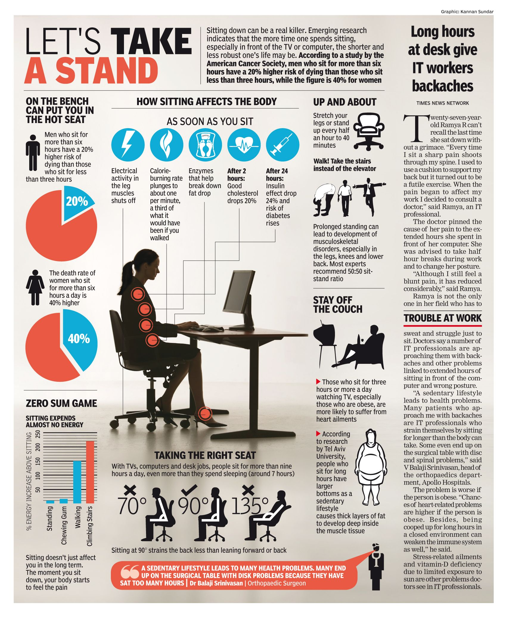 How Sitting Affects The Body Infographic Http Www