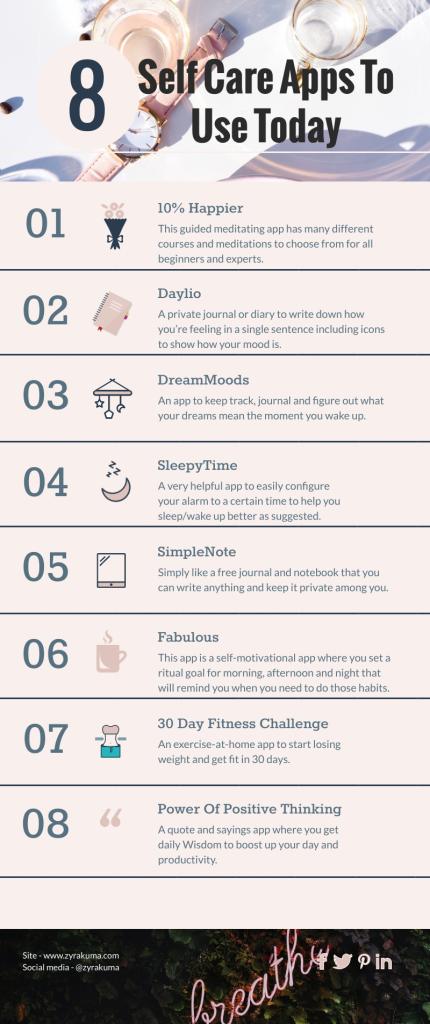 8 Epic Self-Care Apps To Use Today – ZyraKuma