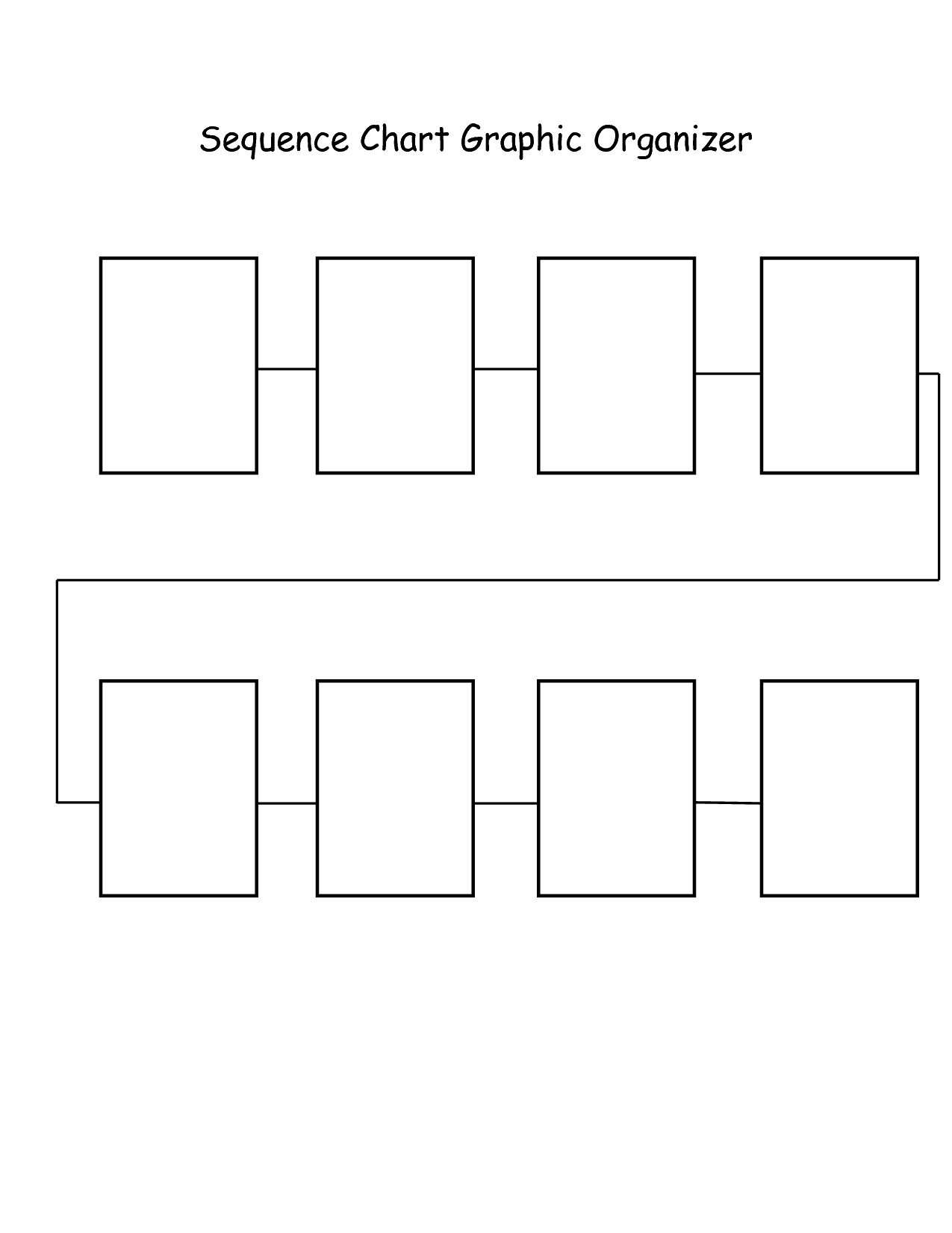 Blank Graphic Organizers Sequence Chart Graphic Organizer – Sample Peak Flow Chart