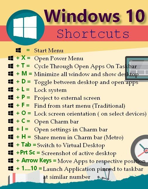 Computer Science and Engineering: Keyboard shortcuts for Windows 10