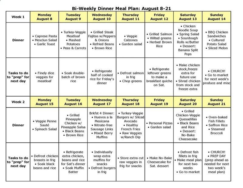 2 Week Diet Plan - extreme weight loss diet, tips to lose weight quickly,  vegetarian raw, reduce weight tips, lose weight in week, how to lose weight  at ...